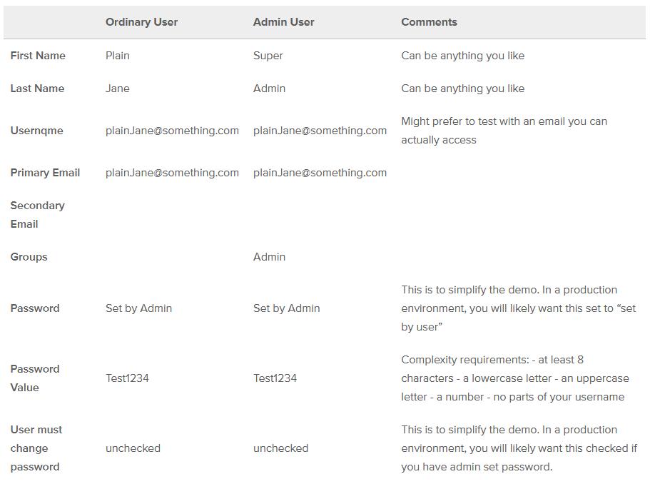 Building a Simple CRUD App using Spring Boot, MySQL, JPA