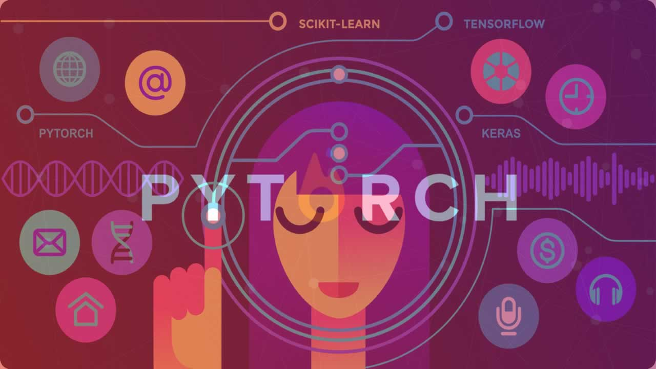 Introduction to PyTorch and Machine Learning