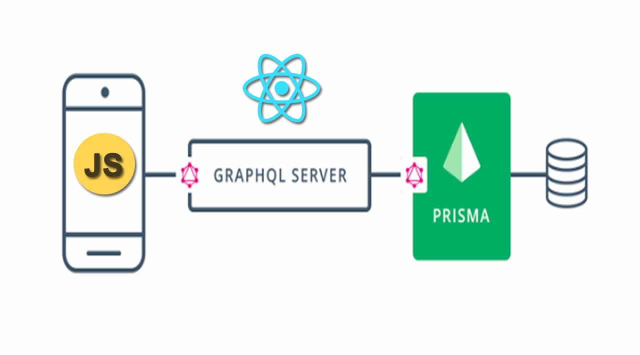 Building Bliss- Serverless Fullstack React with Prisma 2 and