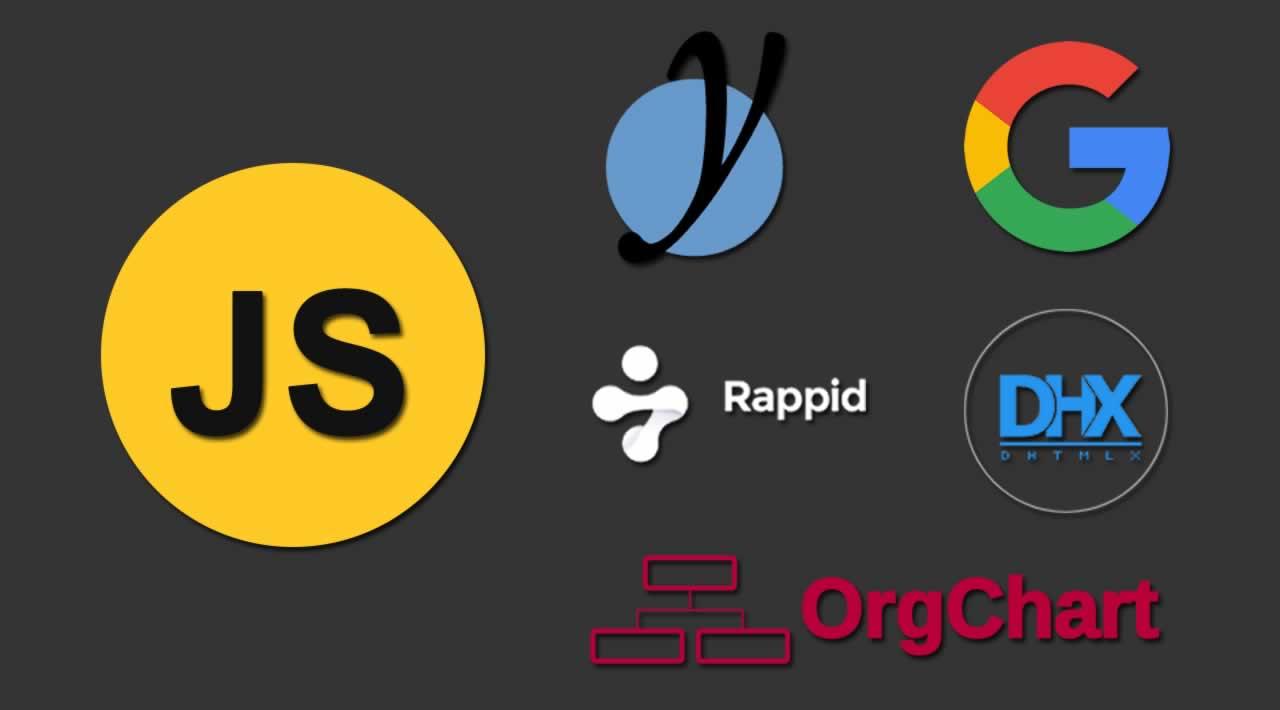 Top 5 JavaScript Libraries to Create an Organizational Chart