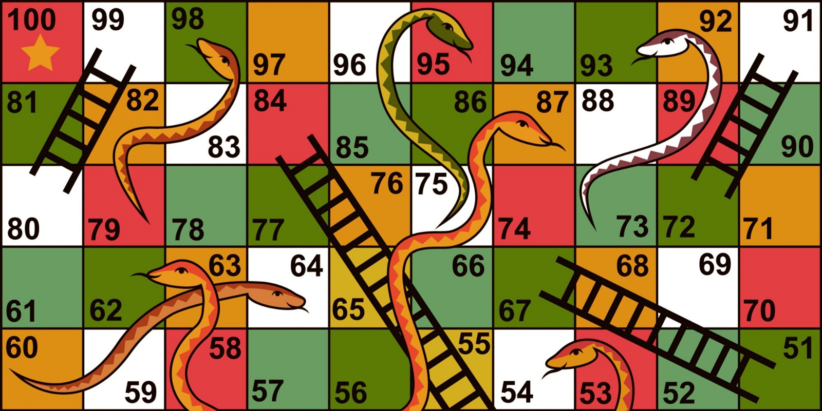 Text-based snake and ladder game in python